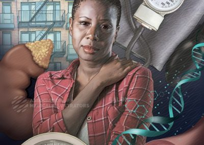 Risk Factors for Hypertension Specific to African American Women