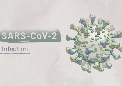 Biology of SARS-CoV-2: Infection